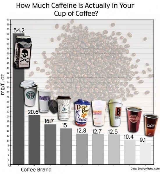 deathwish-kafein-miktari