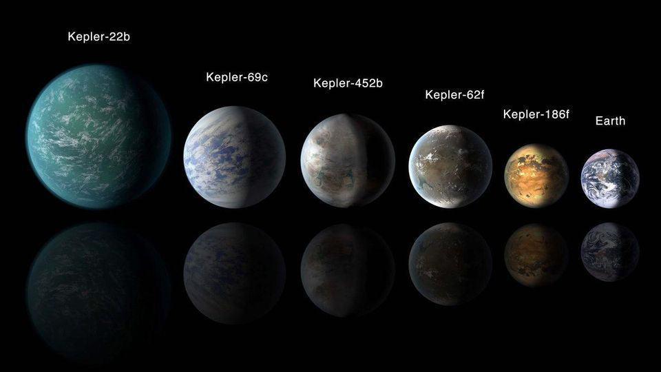 Dünya Daha Büyük Bir Yer Olsaydı Ne Olurdu?