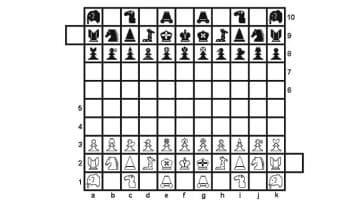 Timur Satrancı Nedir? Nasıl Oynanır?