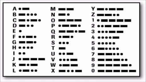 Mors Alfabesi Nedir? – Mors Alfabesi Özellikleri